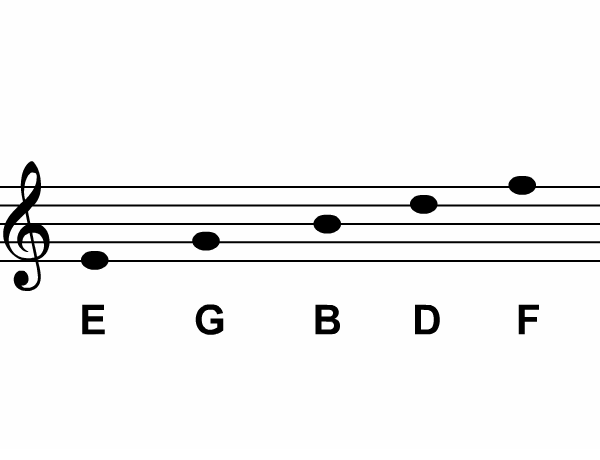 Image for Musical Alphabet