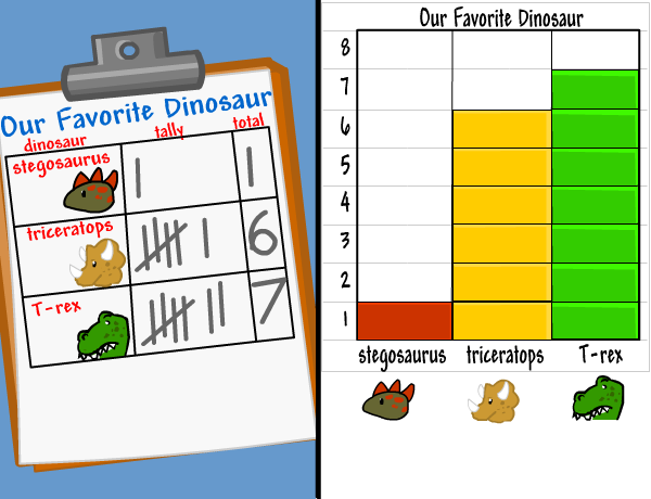 Tally Charts And Bar Graphs Brainpop Jr