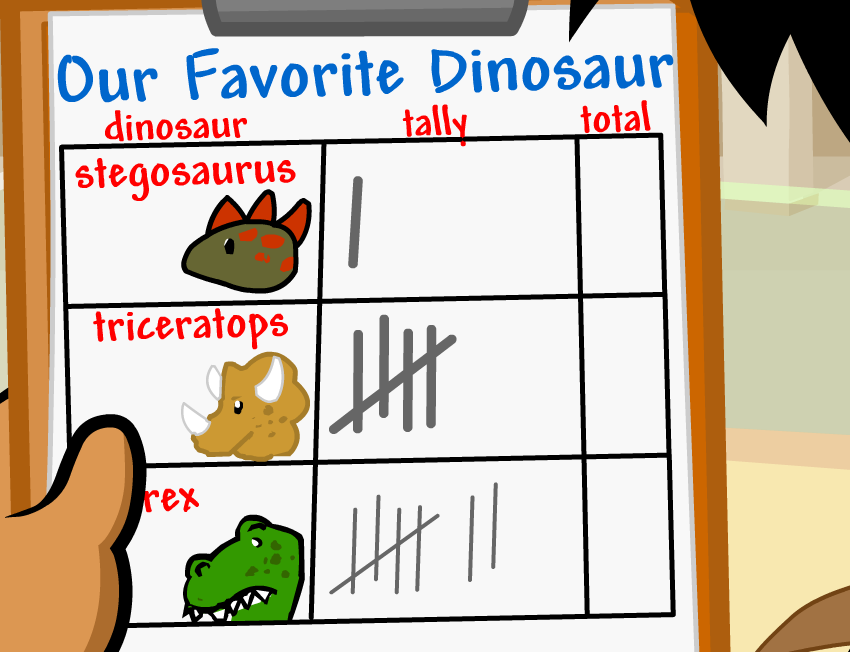 Tally Charts And Bar Graphs Word Play Brainpop Jr